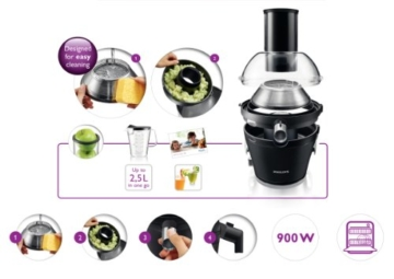 philips-hr186901-funktionsweise