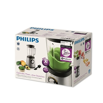philips-hr219508-verpackung