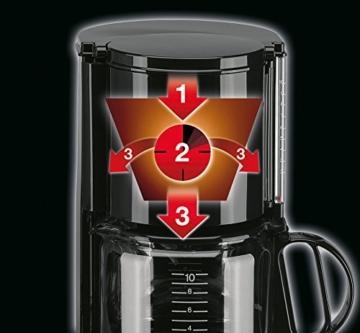 braun-kf-471-filterkaffeemaschine-funktionen