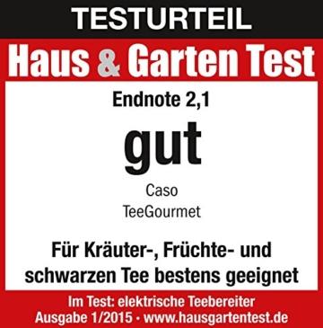 caso-1810-teegourmet-test