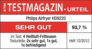 philips-hd922020-kueche