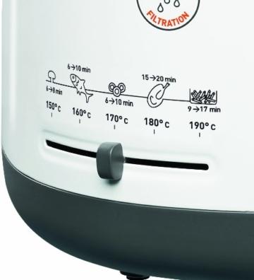 tefal-ff1631-fritteuse-nahansicht