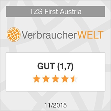 tzs-first-austria-edelstahl-wasserkocher-test