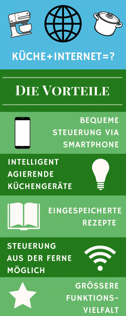 infografik-internet-in-der-kueche