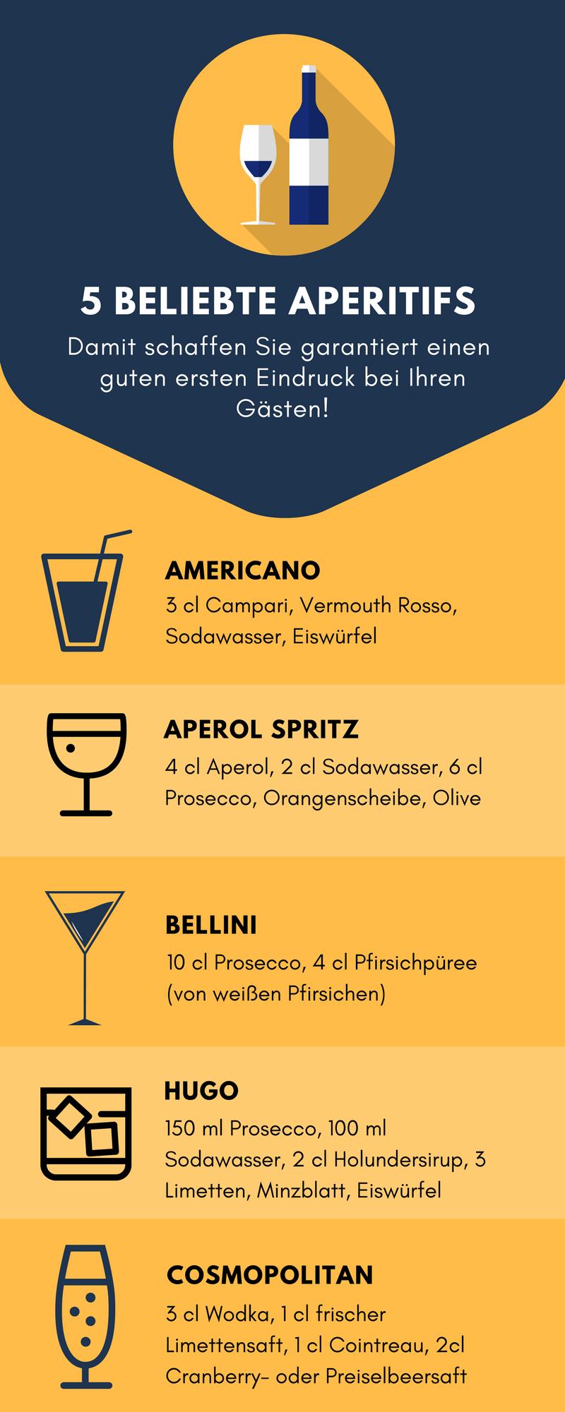 aperitif-infografik